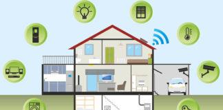 Die coolsten Gadgets für Zuhause in der Wohnung